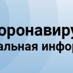 Коронавирус. Официальная информация